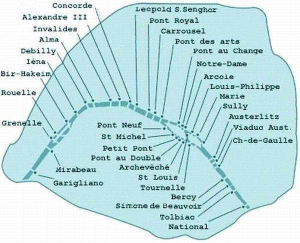 Liste Des Ponts De Paris